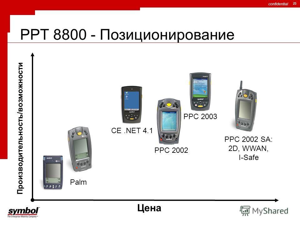 confidential 23 Производительность/возможности Цена PPC 2002 SA: 2D, WWAN, I-Safe CE.NET 4.1 Palm PPC 2002 PPC 2003 PPT 8800 - Позиционирование