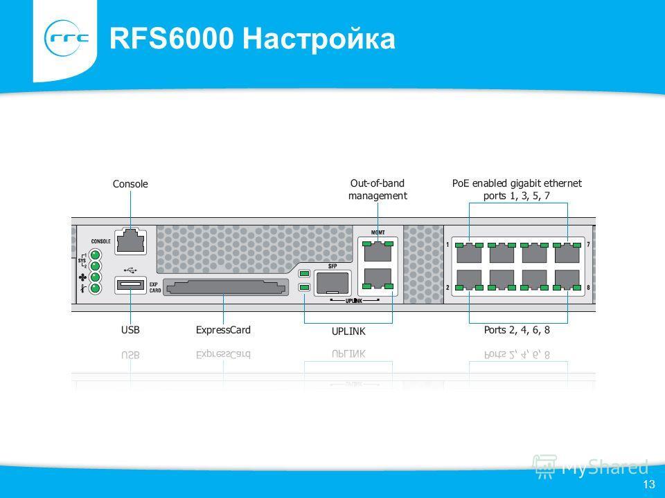 RFS6000 Настройка 13