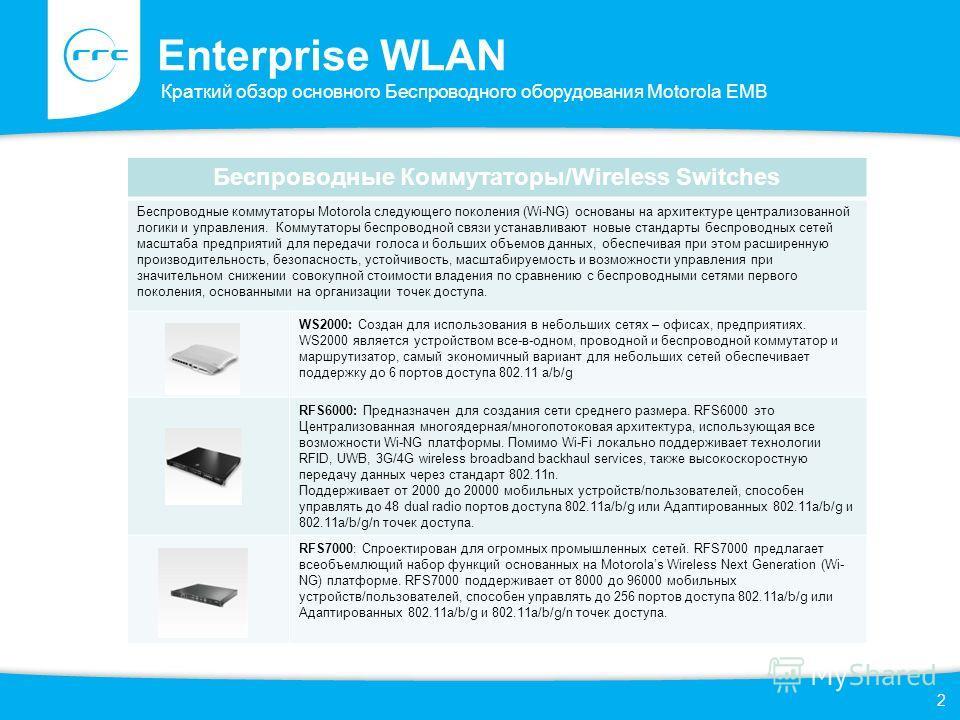 Enterprise WLAN Беспроводные Коммутаторы/Wireless Switches Беспроводные коммутаторы Motorola следующего поколения (Wi-NG) основаны на архитектуре централизованной логики и управления. Коммутаторы беспроводной связи устанавливают новые стандарты беспр