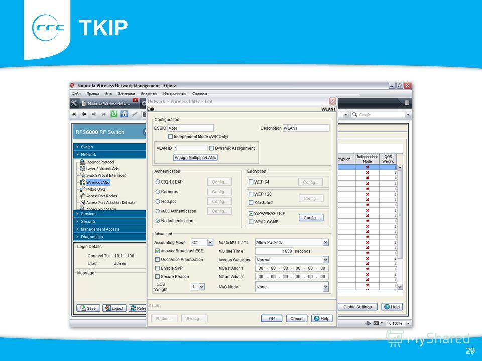 TKIP 29