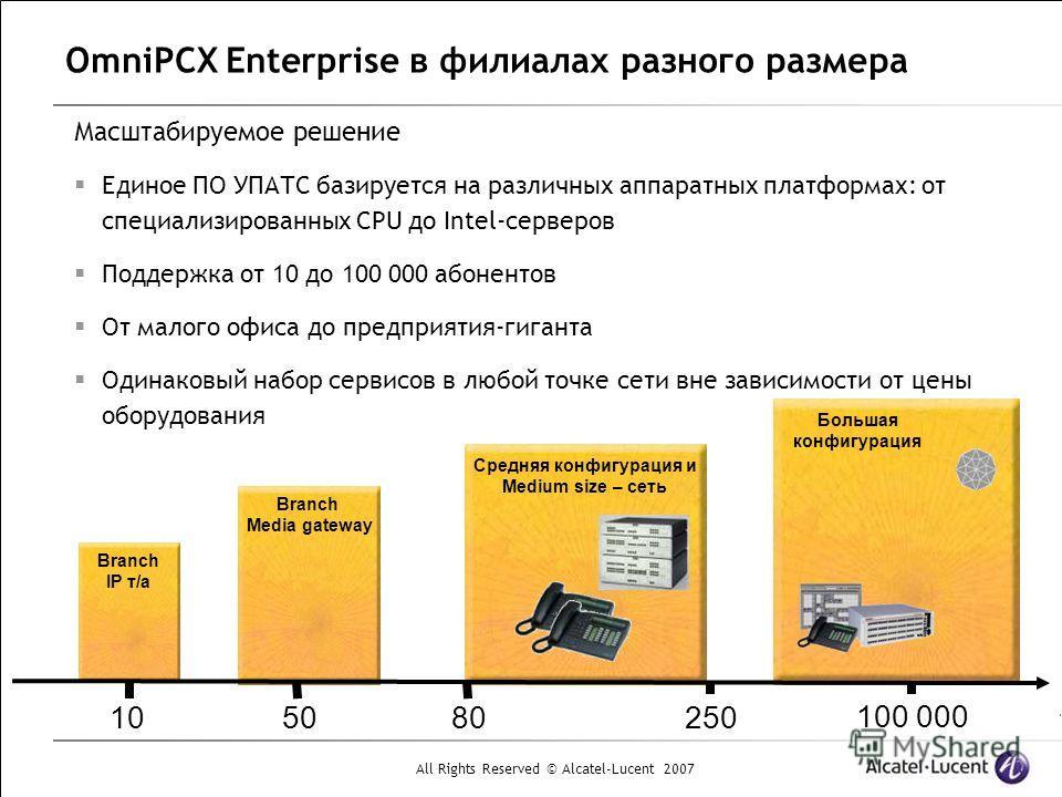 All Rights Reserved © Alcatel-Lucent 2007 OmniPCX Enterprise в филиалах разного размера Масштабируемое решение Единое ПО УПАТС базируется на различных аппаратных платформах: от специализированных CPU до Intel-серверов Поддержка от 10 дo 100 000 абоне