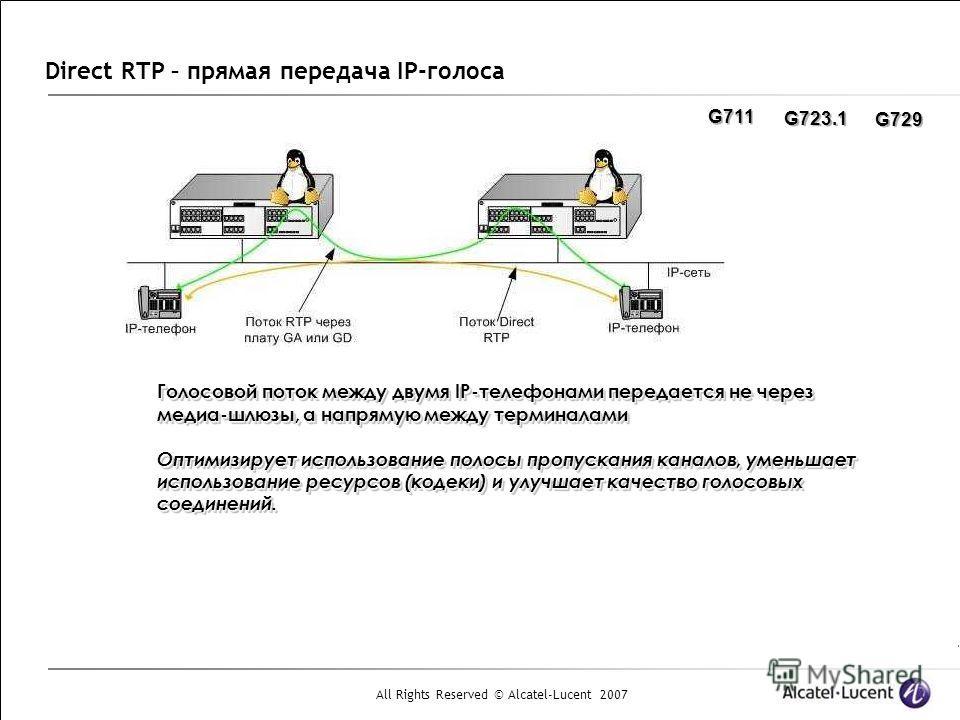 All Rights Reserved © Alcatel-Lucent 2007 Direct RTP – прямая передача IP-голоса Голосовой поток между двумя IP-телефонами передается не через медиа-шлюзы, а напрямую между терминалами Оптимизирует использование полосы пропускания каналов, уменьшает