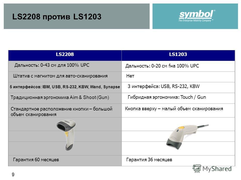 8 Key Features – LS1203 Интуитивное сканирование и быстрая окупаемость What is it?Зачем?Преимущества Plug & Play Мульти- интерфейс - RS232, USB & KBW - Универсальные кабели и БП Минимизация времени подключения и обучения Упрощение интеграции Ускоренн