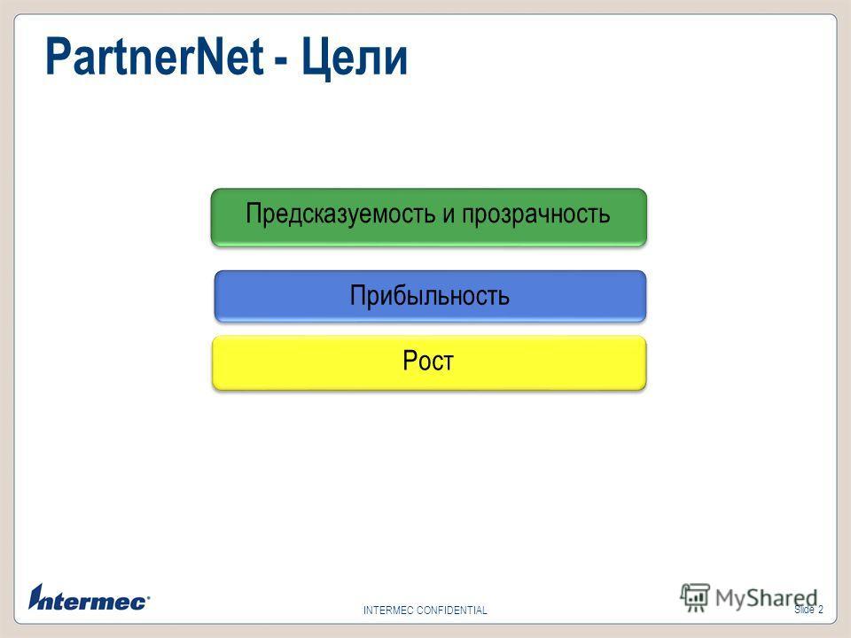 Slide 2 INTERMEC CONFIDENTIAL PartnerNet - Цели Предсказуемость и прозрачность Прибыльность Рост
