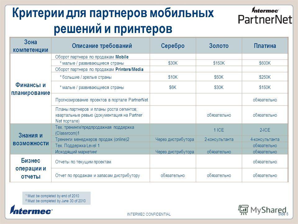Slide 6 INTERMEC CONFIDENTIAL Зона компетенции Описание требованийСереброЗолотоПлатина Финансы и планирование Оборот партнера по продажам Mobile * малые / развивающиеся страны$30K$150K$600K Оборот партнера по продажам Printers/Media * большие / зрелы