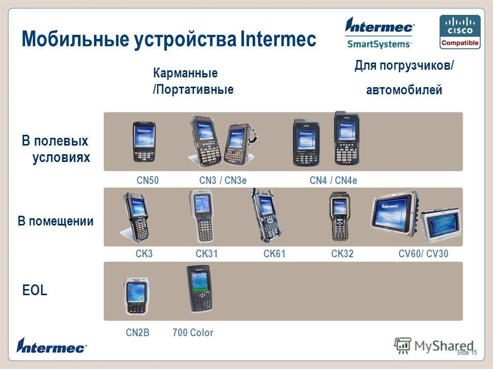 Slide 15 Мобильные устройства Intermec В полевых условиях CN2B 700 Color Карманные /Портативные Для погрузчиков/ автомобилей CN50 CN3 / CN3e CN4 / CN4e CK3 CK31 CK61 CK32 CV60/ CV30 В помещении EOL