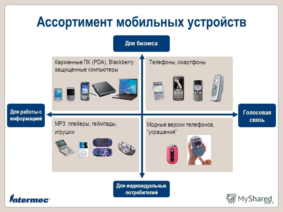 Slide 4 Ассортимент мобильных устройств Голосовая связь Для бизнеса Для индивидуальных потребителей Телефоны, смартфоны MP3 плейеры, геймпады, игрушки Для работы с информацией Модные версии телефонов,украшения Карманные ПК (PDA), Blackberry защищенны