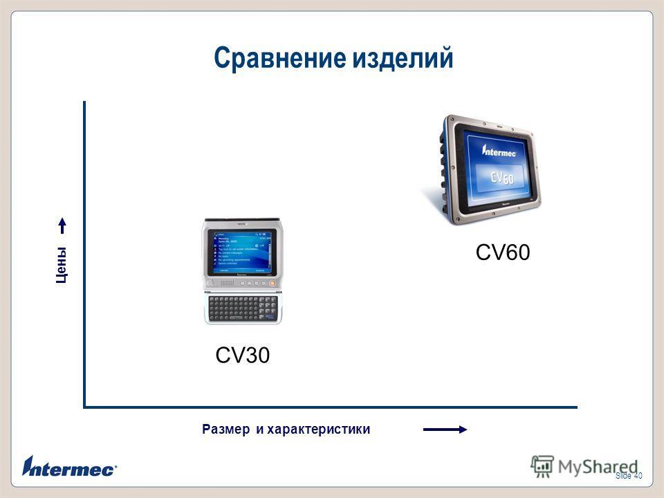 Slide 40 Цены Размер и характеристики Сравнение изделий CV30 CV60