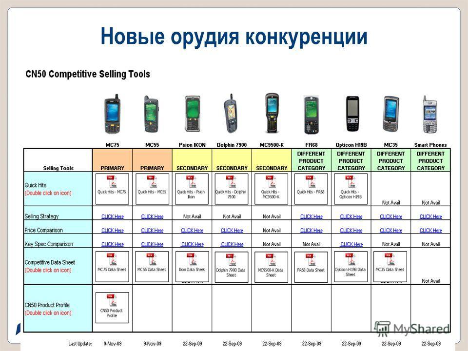 Slide 47 Новые орудия конкуренции