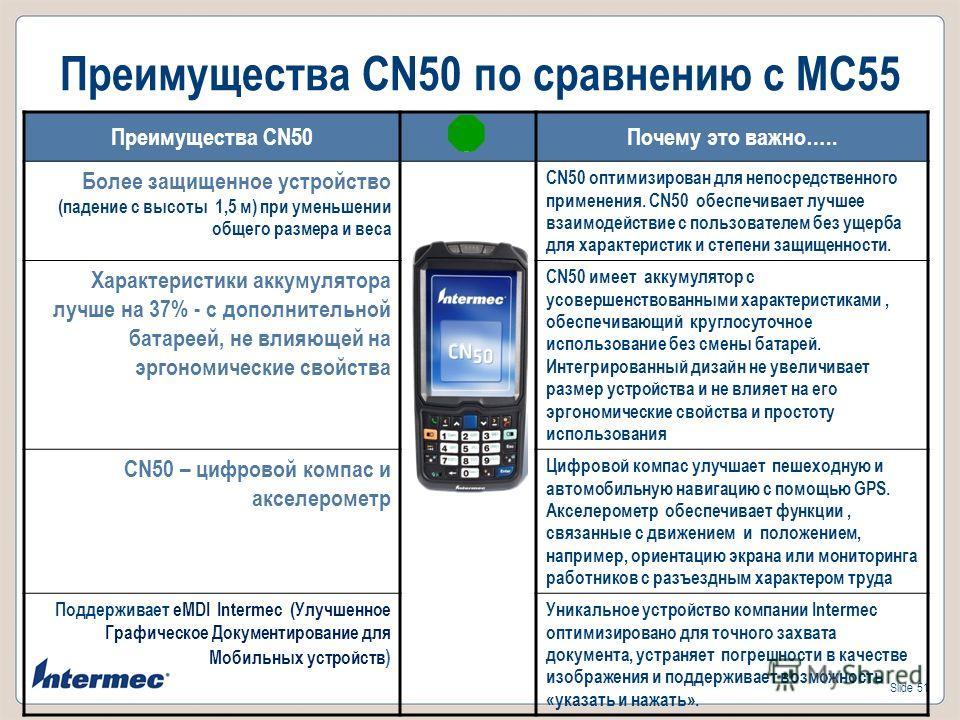 Slide 51 Преимущества CN50 по сравнению с MC55 Преимущества CN50Почему это важно….. Более защищенное устройство (падение с высоты 1,5 м) при уменьшении общего размера и веса CN50 оптимизирован для непосредственного применения. CN50 обеспечивает лучше