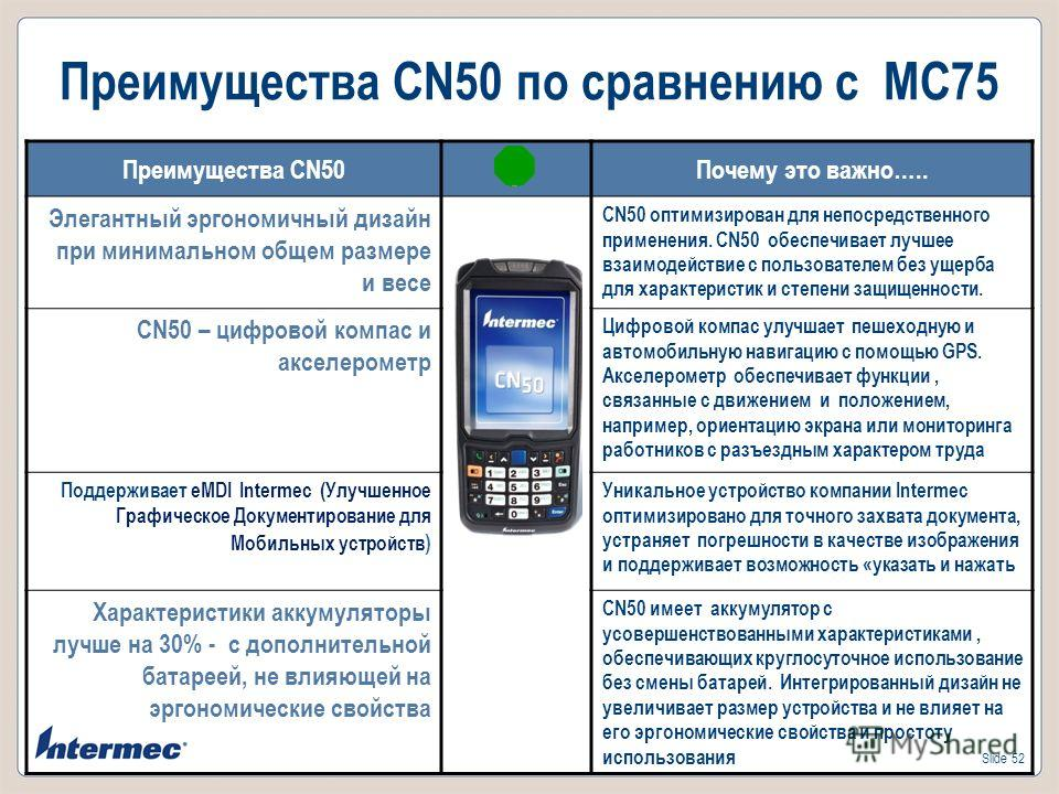 Slide 52 Преимущества CN50 по сравнению с MC75 Преимущества CN50Почему это важно….. Элегантный эргономичный дизайн при минимальном общем размере и весе CN50 оптимизирован для непосредственного применения. CN50 обеспечивает лучшее взаимодействие с пол