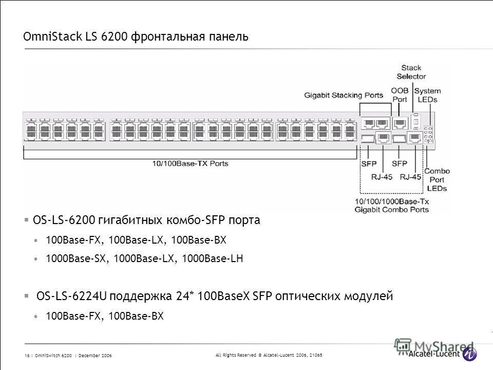 All Rights Reserved © Alcatel-Lucent 2006, 21065 16 | OmniSwitch 6200 | December 2006 OmniStack LS 6200 фронтальная панель OS-LS-6200 гигабитных комбо-SFP порта 100Base-FX, 100Base-LX, 100Base-BX 1000Base-SX, 1000Base-LX, 1000Base-LH OS-LS-6224U подд