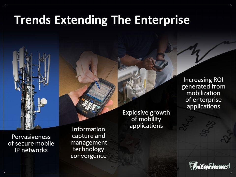 Trends Extending The Enterprise Increasing ROI generated from mobilization of enterprise applications Pervasiveness of secure mobile IP networks Information capture and management technology convergence Explosive growth of mobility applications