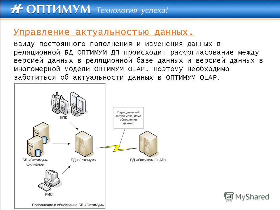 Управление актуальностью данных. Ввиду постоянного пополнения и изменения данных в реляционной БД ОПТИМУМ ДП происходит рассогласование между версией данных в реляционной базе данных и версией данных в многомерной модели ОПТИМУМ OLAP. Поэтому необход