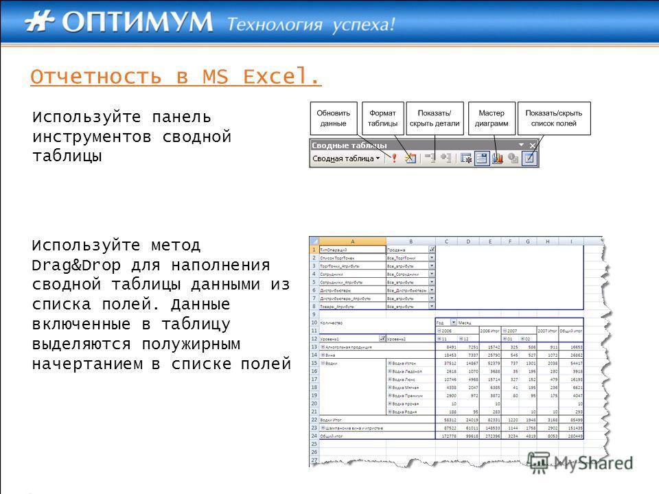 Используйте панель инструментов сводной таблицы Используйте метод Drag&Drop для наполнения сводной таблицы данными из списка полей. Данные включенные в таблицу выделяются полужирным начертанием в списке полей Отчетность в MS Excel.