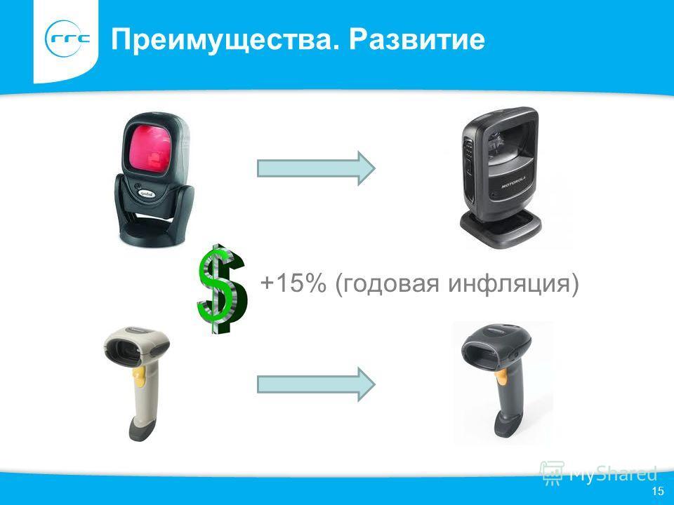 Преимущества. Развитие 15 +15% (годовая инфляция)