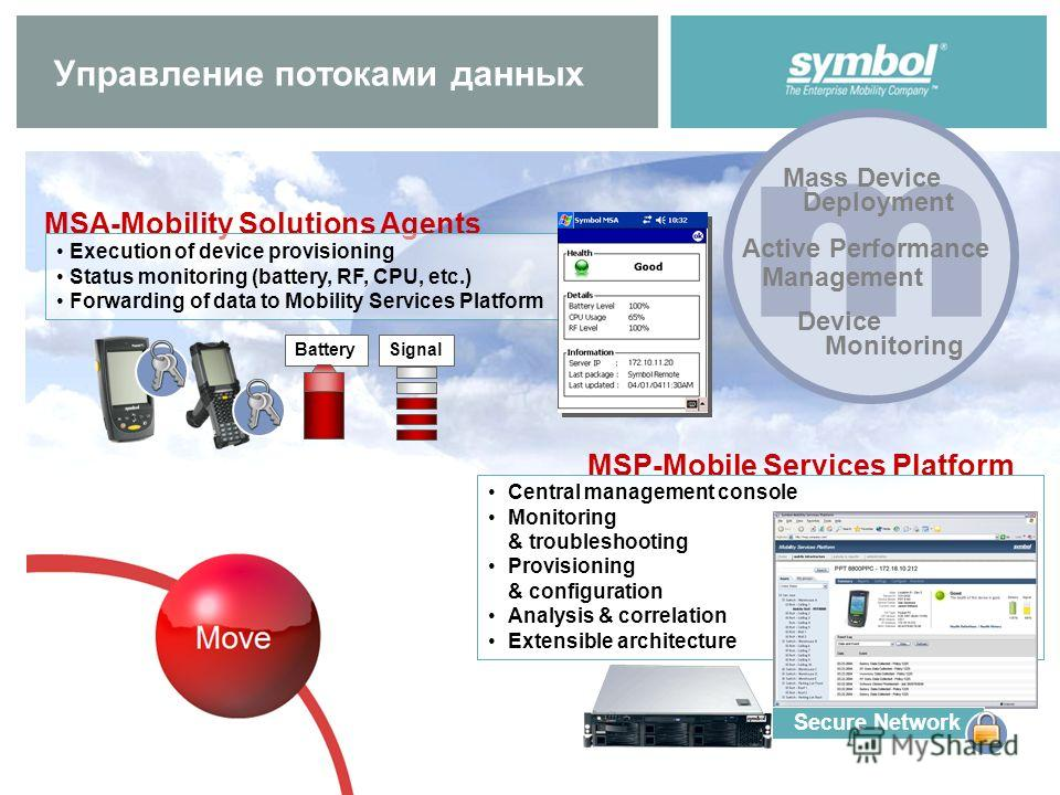 Управление потоками данных m Active Performance Management Mass Device Deployment Device Monitoring MSP-Mobile Services Platform Central management console Monitoring & troubleshooting Provisioning & configuration Analysis & correlation Extensible ar