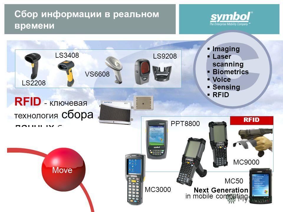 c Сбор информации в реальном времени Imaging Laser scanning Biometrics Voice Sensing RFID LS2208 LS3408 LS9208 VS6608 RFID - ключевая технология сбора данных будущего PPT8800 RFID MC9000 Next Generation in mobile computing MC50 MC3000