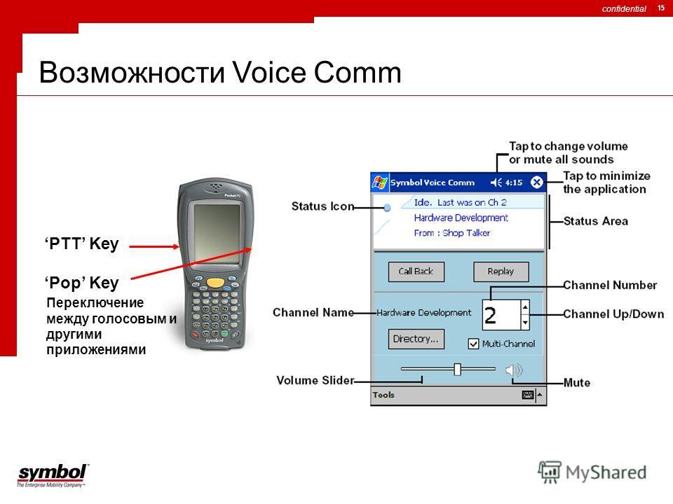 confidential 15 PTT Key Pop Key Переключение между голосовым и другими приложениями Возможности Voice Comm