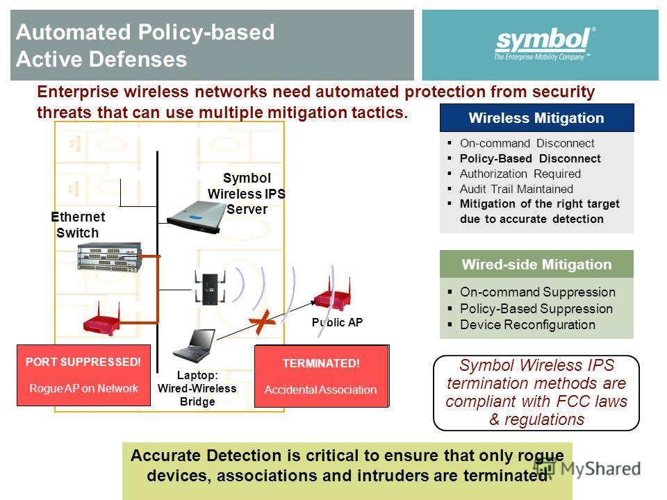 Automated Policy-based Active Defenses X Symbol Wireless IPS Server Ethernet Switch Enterprise wireless networks need automated protection from security threats that can use multiple mitigation tactics. On-command Suppression Policy-Based Suppression
