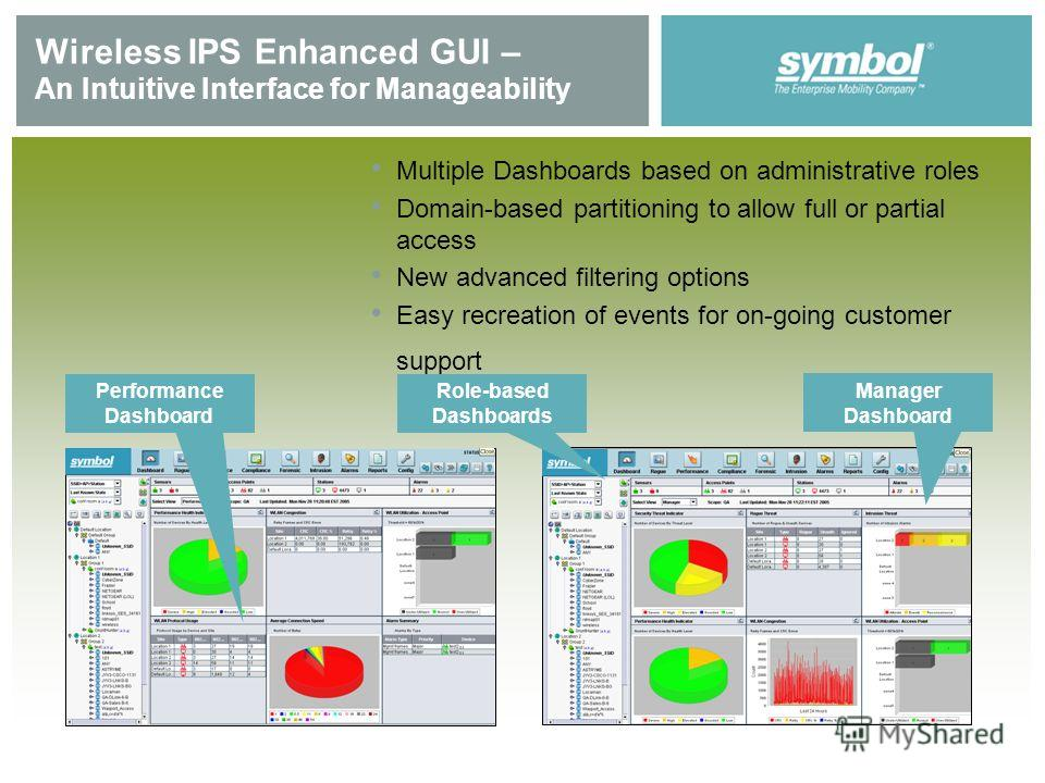 Wireless IPS Enhanced GUI – An Intuitive Interface for Manageability Multiple Dashboards based on administrative roles Domain-based partitioning to allow full or partial access New advanced filtering options Easy recreation of events for on-going cus