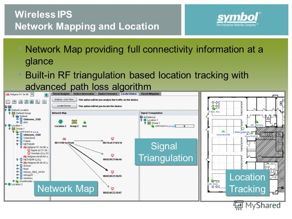 Wireless IPS Network Mapping and Location Network Map providing full connectivity information at a glance Built-in RF triangulation based location tracking with advanced path loss algorithm Network Map Signal Triangulation Location Tracking