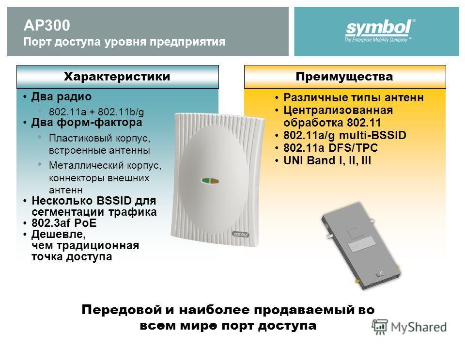AP300 Порт доступа уровня предприятия Два радио 802.11a + 802.11b/g Два форм-фактора Пластиковый корпус, встроенные антенны Металлический корпус, коннекторы внешних антенн Несколько BSSID для сегментации трафика 802.3af PoE Дешевле, чем традиционная