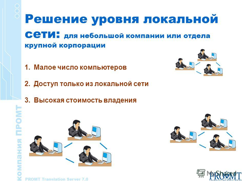 Решение уровня локальной сети: для небольшой компании или отдела крупной корпорации 1.Малое число компьютеров 2.Доступ только из локальной сети 3.Высокая стоимость владения