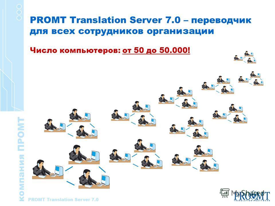 PROMT Translation Server 7.0 – переводчик для всех сотрудников организации Число компьютеров: от 50 до 50.000!