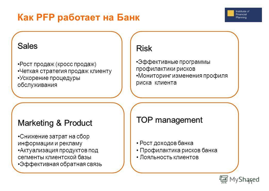 11 Как PFP работает на Банк