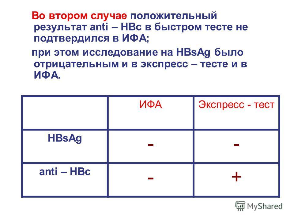 Во втором случае положительный результат anti – HBc в быстром тесте не подтвердился в ИФА; при этом исследование на HBsAg было отрицательным и в экспресс – тесте и в ИФА. ИФАЭкспресс - тест HBsAg -- anti – HBc -+