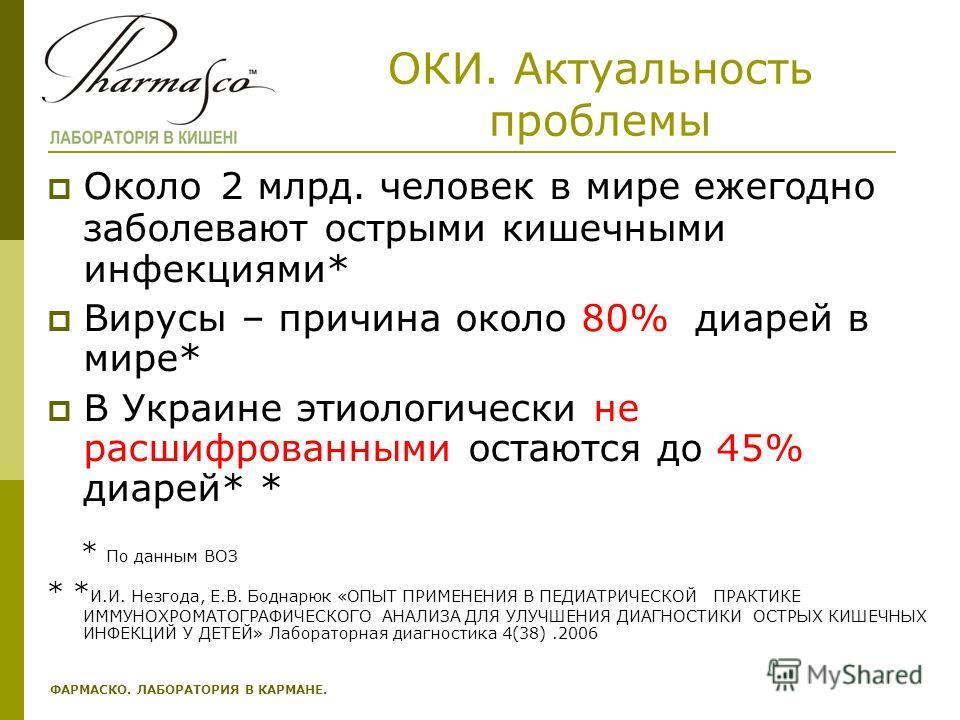ОКИ. Актуальность проблемы Около 2 млрд. человек в мире ежегодно заболевают острыми кишечными инфекциями* Вирусы – причина около 80% диарей в мире* В Украине этиологически не расшифрованными остаются до 45% диарей* * * По данным ВОЗ * * И.И. Незгода,