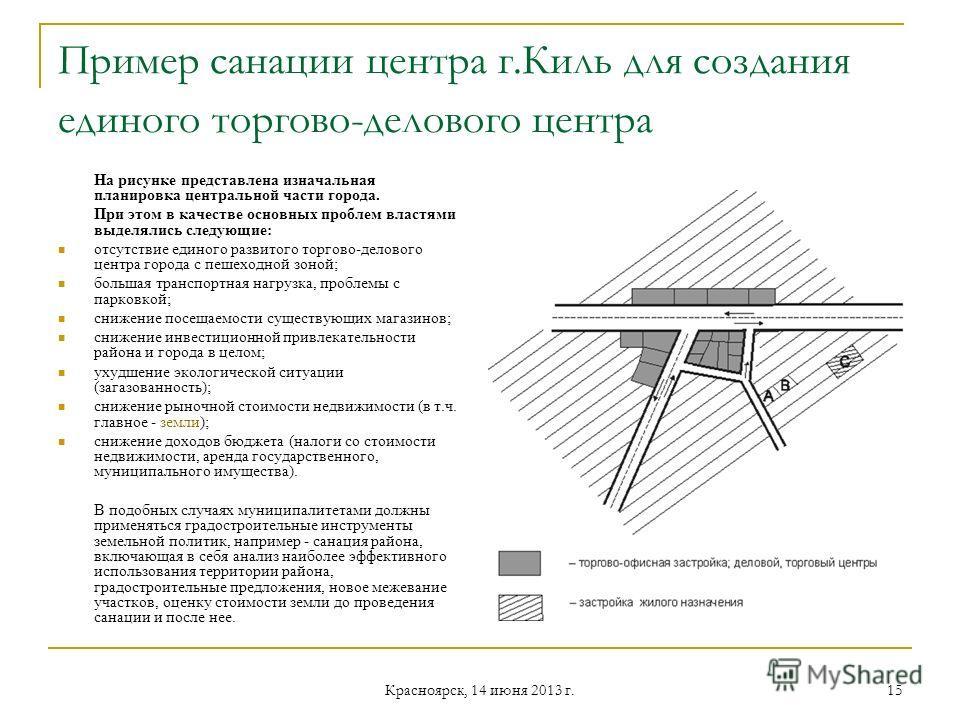 Красноярск, 14 июня 2013 г. 15 Пример санации центра г.Киль для создания единого торгово-делового центра На рисунке представлена изначальная планировка центральной части города. При этом в качестве основных проблем властями выделялись следующие: отсу