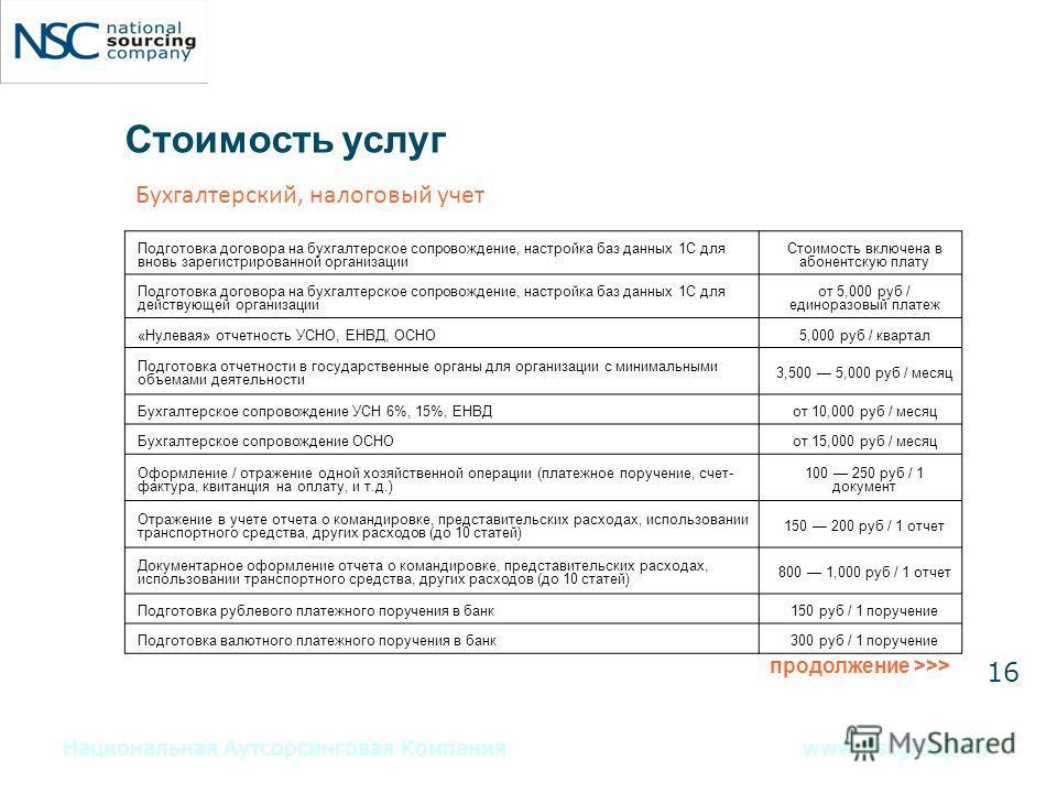 Бухгалтерский, налоговый учет Национальная Аутсорсинговая Компанияwww.nscgroup.ru 1616 Стоимость услуг Подготовка договора на бухгалтерское сопровождение, настройка баз данных 1С для вновь зарегистрированной организации Стоимость включена в абонентск