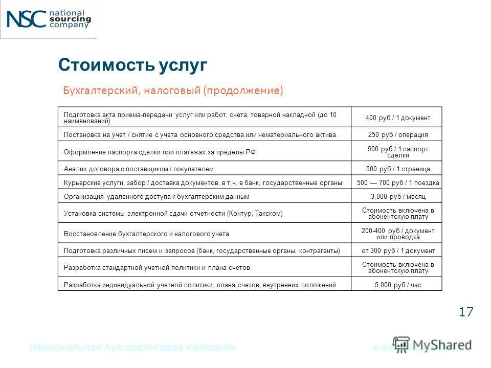 Бухгалтерский, налоговый (продолжение) Национальная Аутсорсинговая Компанияwww.nscgroup.ru 1717 Стоимость услуг Подготовка акта приема-передачи услуг или работ, счета, товарной накладной (до 10 наименований) 400 руб / 1 документ Постановка на учет /