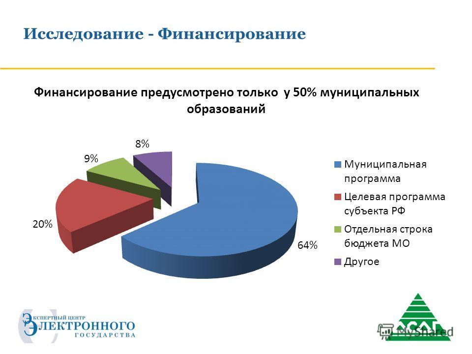 Исследование - Финансирование Финансирование предусмотрено только у 50% муниципальных образований
