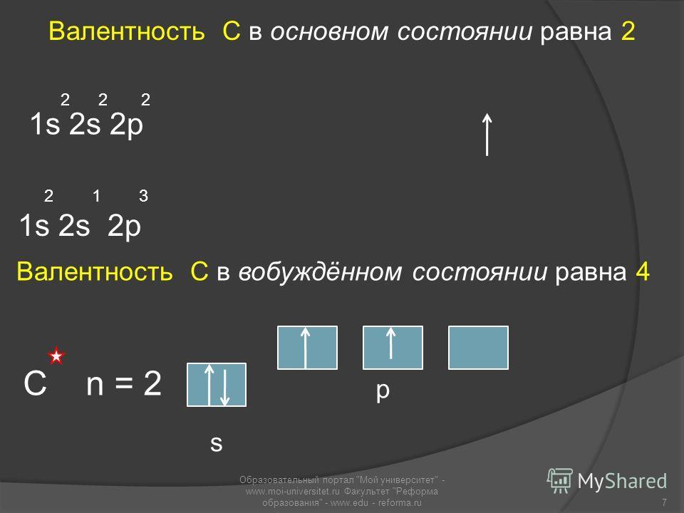 C n = 2 p s 1s 2s 2p 2 1 3 1s 2s 2p 2 2 2 Валентность С в основном состоянии равна 2 Валентность С в вобуждённом состоянии равна 4 7 Образовательный портал
