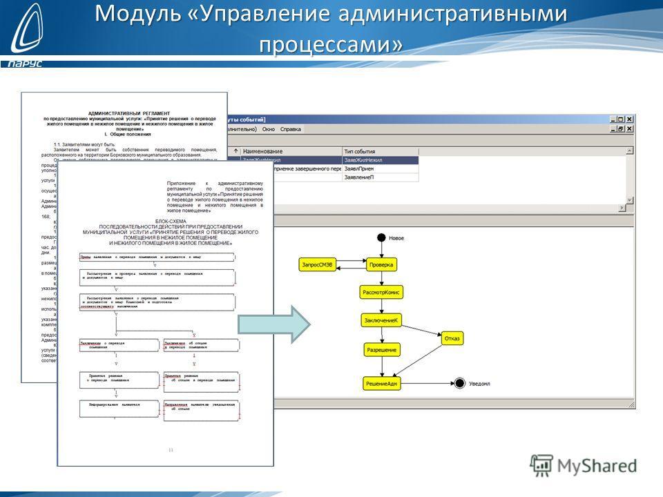 Модуль «Управление административными процессами»