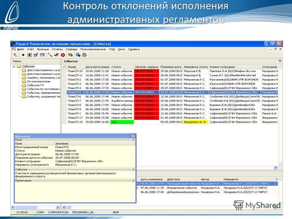 Контроль отклонений исполнения административных регламентов