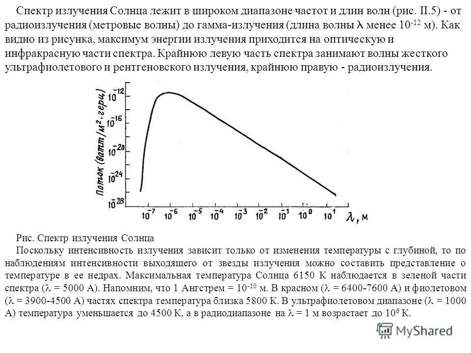 Спектр излучения Солнца лежит в широком диапазоне частот и длин волн (рис. II.5) - от радиоизлучения (метровые волны) до гамма-излучения (длина волны менее 10 -12 м). Как видно из рисунка, максимум энергии излучения приходится на оптическую и инфракр