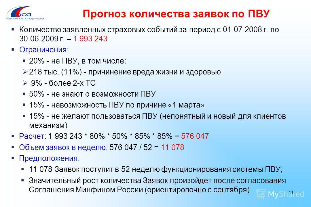 Количество заявленных страховых событий за период с 01.07.2008 г. по 30.06.2009 г. – 1 993 243 Ограничения: 20% - не ПВУ, в том числе: 218 тыс. (11%) - причинение вреда жизни и здоровью 9% - более 2-х ТС 50% - не знают о возможности ПВУ 15% - невозмо