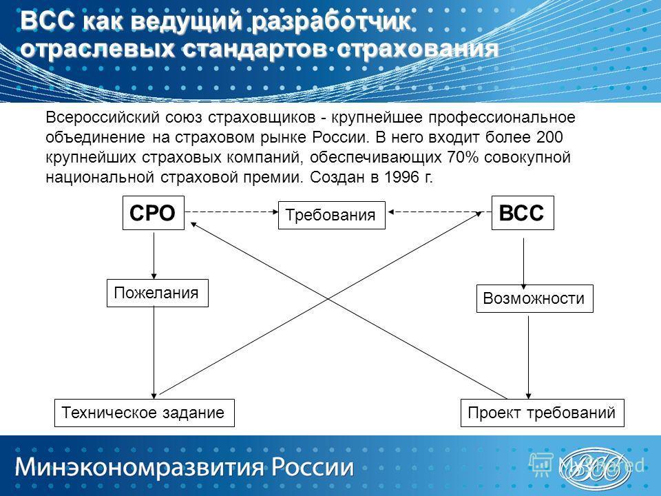 ВСС как ведущий разработчик отраслевых стандартов страхования СРОВСС Пожелания Возможности Техническое заданиеПроект требований Требования Всероссийский союз страховщиков - крупнейшее профессиональное объединение на страховом рынке России. В него вхо