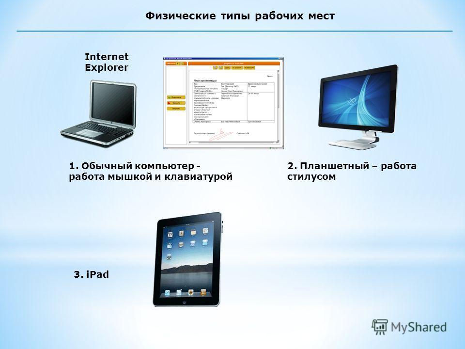 Физические типы рабочих мест 3. iPad 2. Планшетный – работа стилусом Internet Explorer 1. Обычный компьютер - работа мышкой и клавиатурой