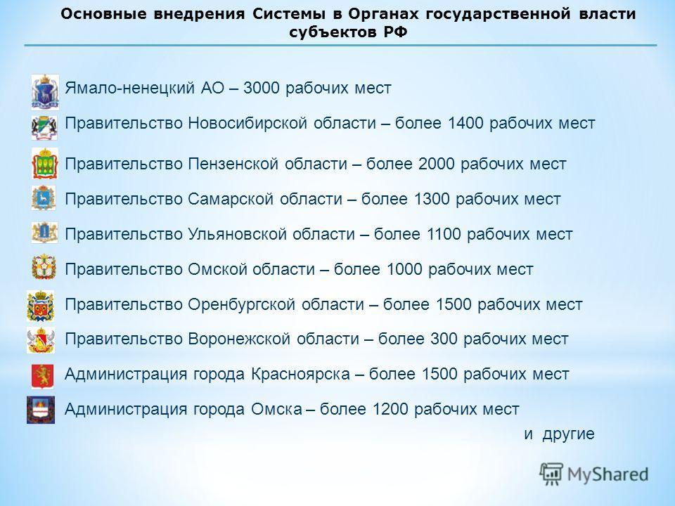 Основные внедрения Системы в Органах государственной власти субъектов РФ Ямало-ненецкий АО – 3000 рабочих мест Правительство Новосибирской области – более 1400 рабочих мест Правительство Пензенской области – более 2000 рабочих мест Правительство Сама