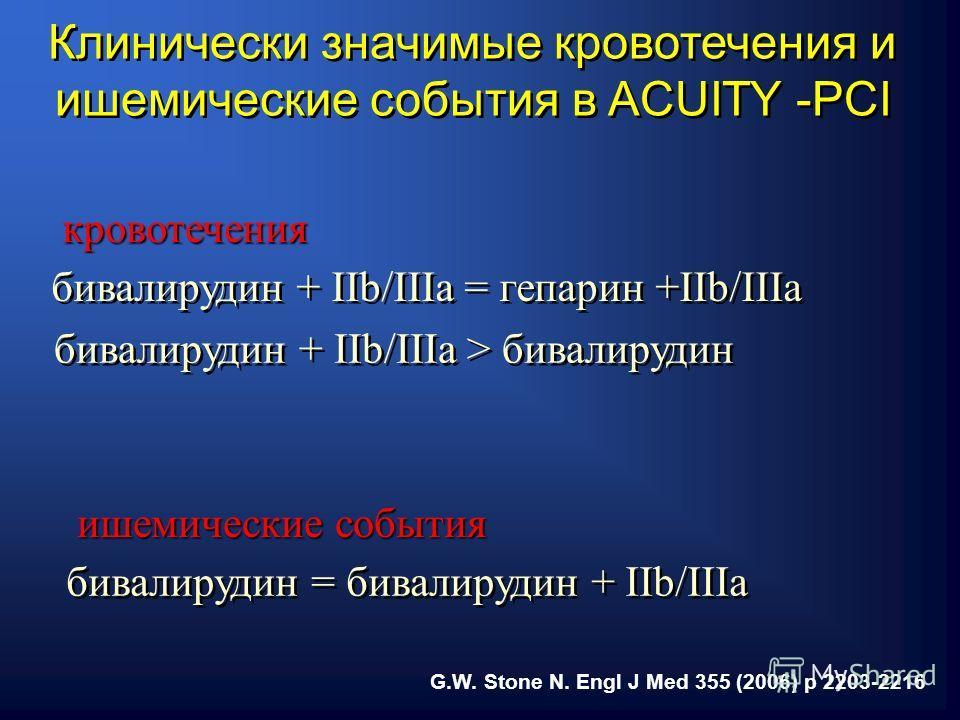 Клинически значимые кровотечения и ишемические события в ACUITY -PCI бивалирудин = бивалирудин + IIb/IIIa ишемические события бивалирудин + IIb/IIIa = гепарин +IIb/IIIa кровотечения бивалирудин + IIb/IIIa > бивалирудин G.W. Stone N. Engl J Med 355 (2