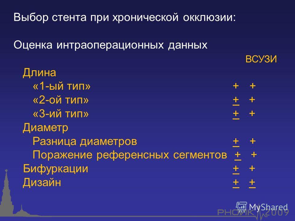 Выбор стента при хронической окклюзии: Оценка интраоперационных данных ВСУЗИ Длина «1-ый тип» ++ «2-ой тип» + + «3-ий тип» + + Диаметр Разница диаметров ++ Поражение референсных сегментов + + Бифуркации + + Дизайн + +