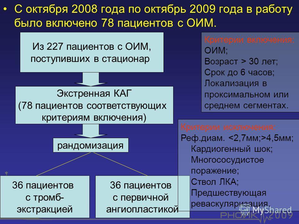 С октября 2008 года по октябрь 2009 года в работу было включено 78 пациентов с ОИМ. Из 227 пациентов с ОИМ, поступивших в стационар 36 пациентов с первичной ангиопластикой 36 пациентов с тромб- экстракцией Критерии включения: ОИМ; Возраст > 30 лет; С