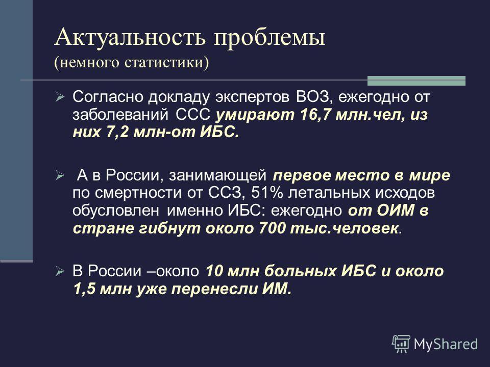Актуальность проблемы (немного статистики) Согласно докладу экспертов ВОЗ, ежегодно от заболеваний ССС умирают 16,7 млн.чел, из них 7,2 млн-от ИБС. А в России, занимающей первое место в мире по смертности от ССЗ, 51% летальных исходов обусловлен имен