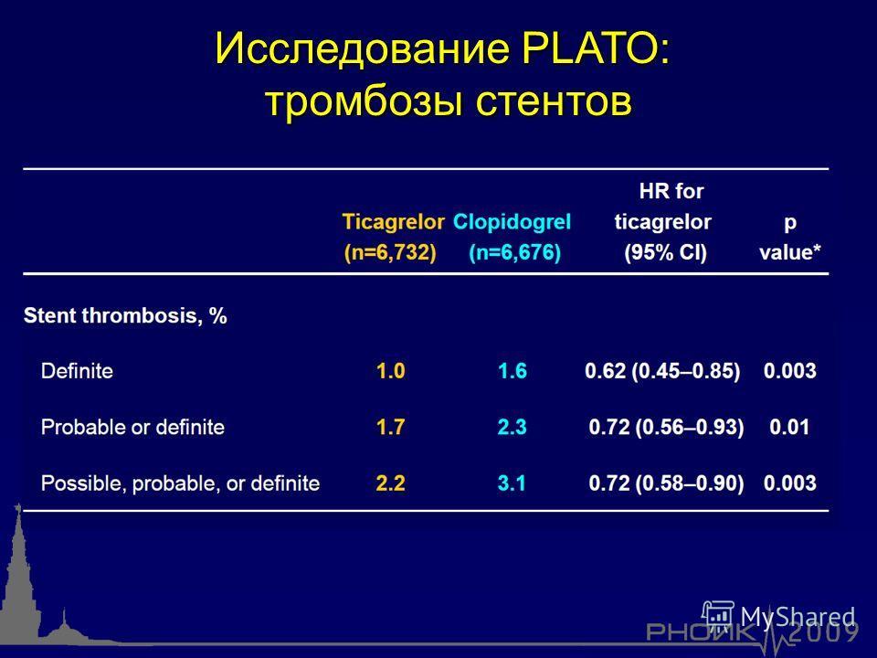 Исследование PLATO: тромбозы стентов