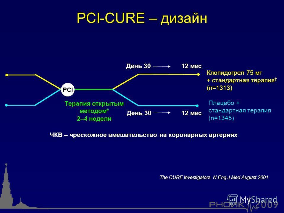 PCI-CURE – дизайн The CURE Investigators. N Eng J Med August 2001 The CURE Investigators. N Eng J Med August 2001 PCI 12 мес Клопидогрел 75 мг + стандартная терапия (n=1313) Плацебо + стандартная терапия (n=1345) ЧКВ – чрескожное вмешательство на кор